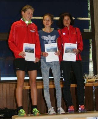 Sieger_Frauen2015.jpg